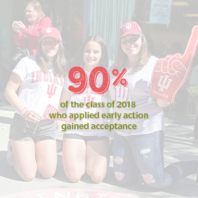 Ninety percent of the class of 2018 who applied early action gained acceptance