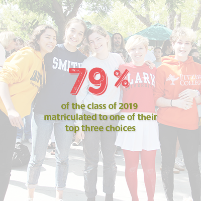 79 percent of the class of 2019 matriculated to one of their top three choices